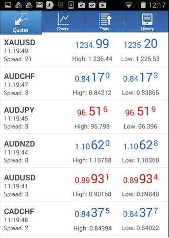 download metatrader 4 android